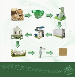 معدات مصانع تصنيع الاعلاف