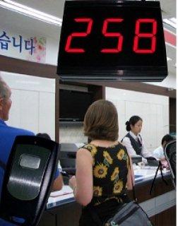 نظام انتظار العملاء وخدمة ممتازة مابعد البيع