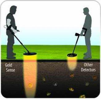 جهاز كشف الذهب الخام موديل 2013
