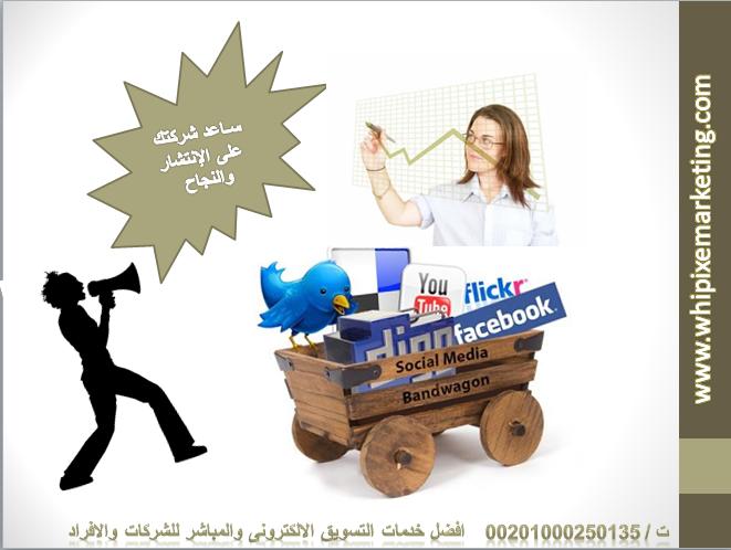 ساعد شركتك على الانتعاش الاقتصادى بالتسويق الالكترونى والمتكامل