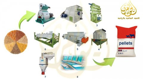 معدات مصنع أعلاف