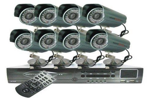 اقوي عروض كاميرات مراقبة وانظمة امنية فى الاسكندرية