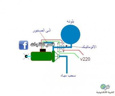 بالومة لطغط مياة الماتور لزوار موقع سوق العرب 0235333130