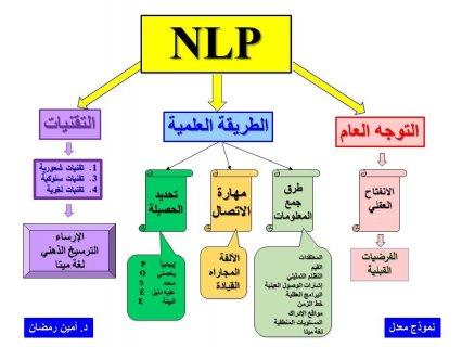 دورة البرمجة اللغوية والعصبية