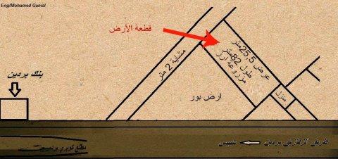 ارض لقطة 4 قيراط تقع قبل كوبري بردين صالحة للبناء
