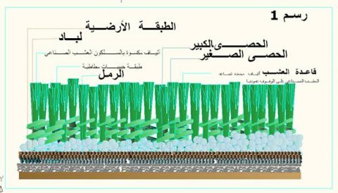 اقوي نجيل في مصر والشرق الاوسط m.a sporT