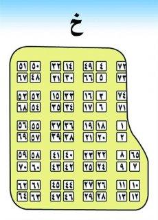 قطعة ارض بحرى حرف  خ  بالامتداد العمرانى لراس البر