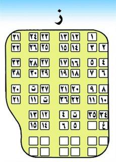 قطعة ارض حرف ز بحرى شرقى بالامتداد العمرانى لراس البر